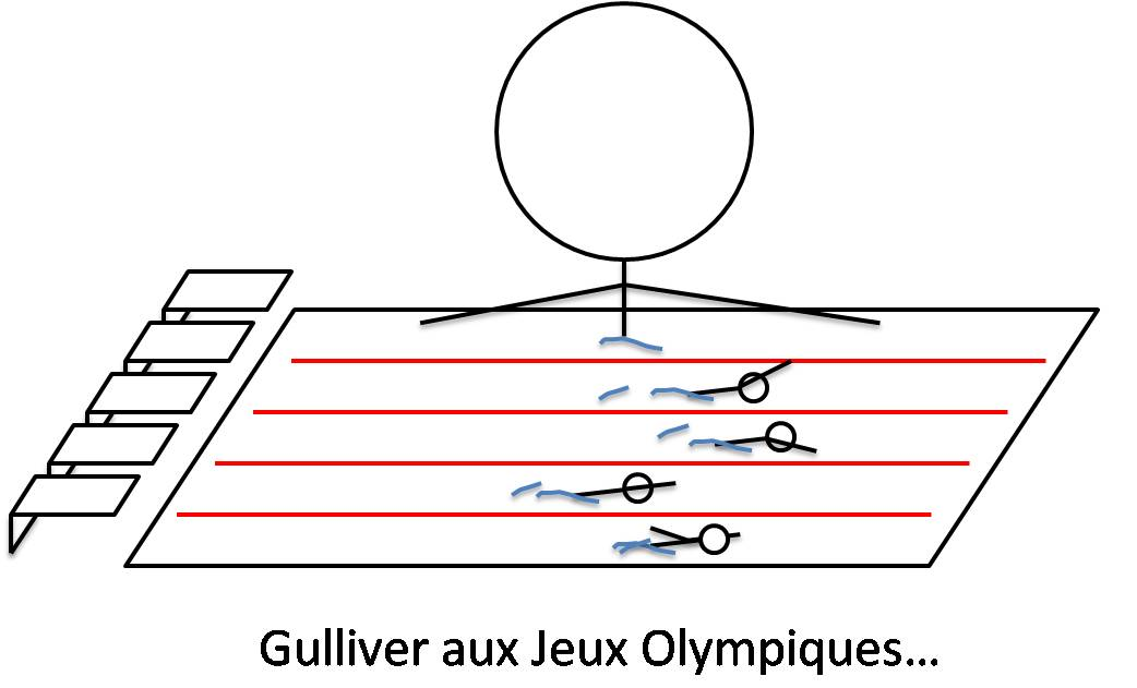 Gulliver_JO